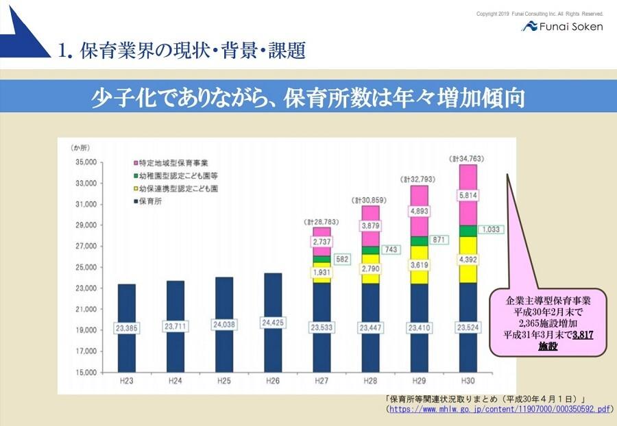 女性の採用、定着率を高める企業主導型保育事業