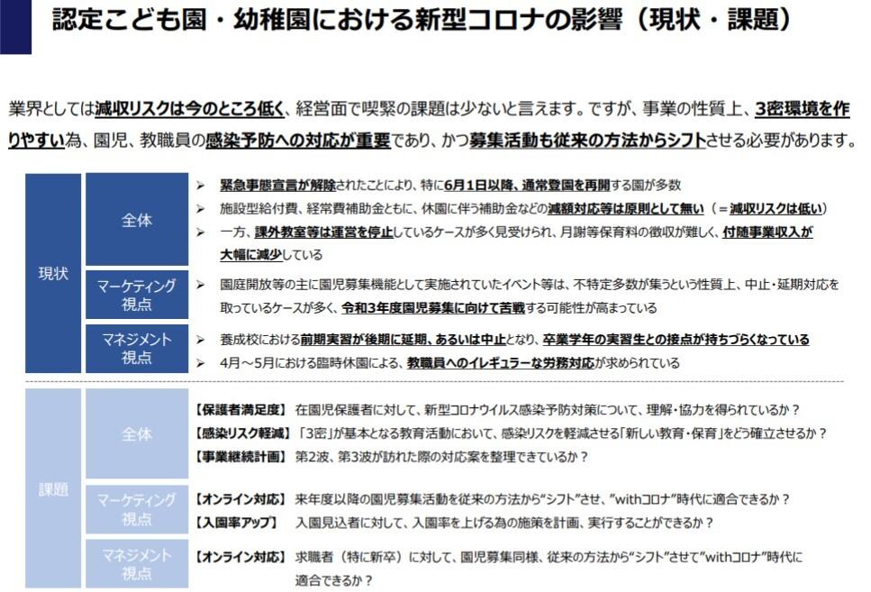 """認定こども園・幼稚園向け """"withコロナ時代""""の経営戦略レポート"""