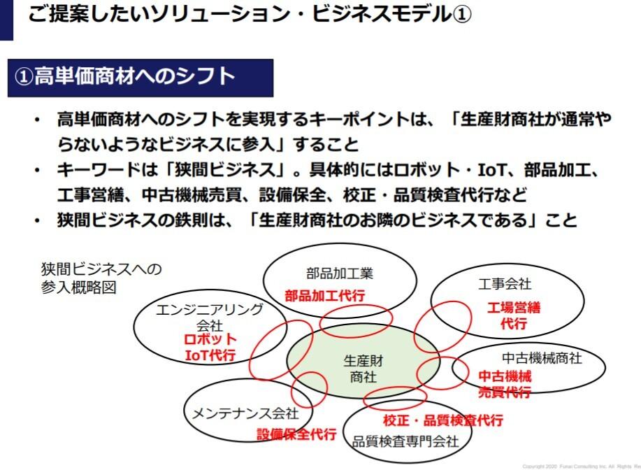 新型コロナウイルスによる生産財商社の現状と今後の出口戦略